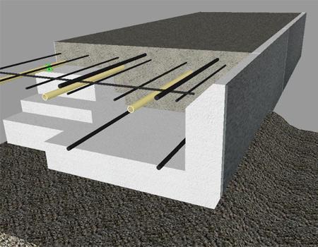 En husgrund är ett måste när du skall bygga hus! Det finns massor av olika typer av husgrunder på Villaportalen